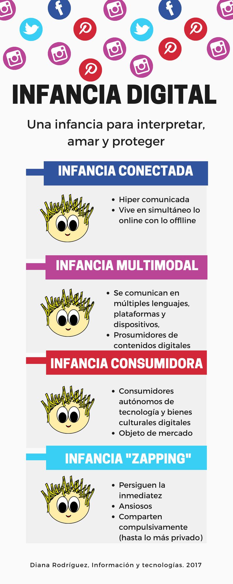 INFANCIA_DIGITAL