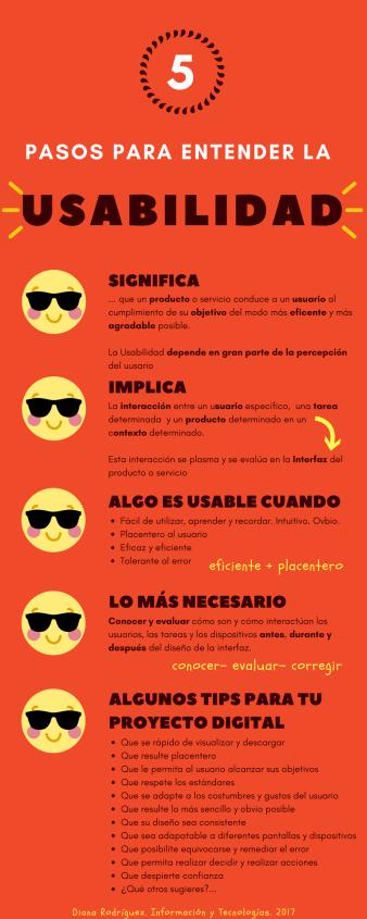 infografia_sobre_usabilidad