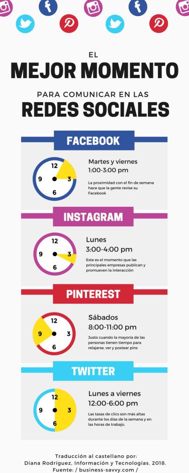 momento_oportuno_redes_sociales