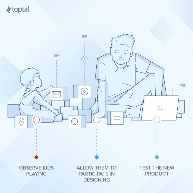 observación_niño_jugando_evaluación_producto