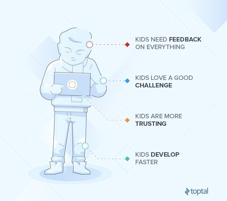 Cómo interactúan los niños con la tecnología