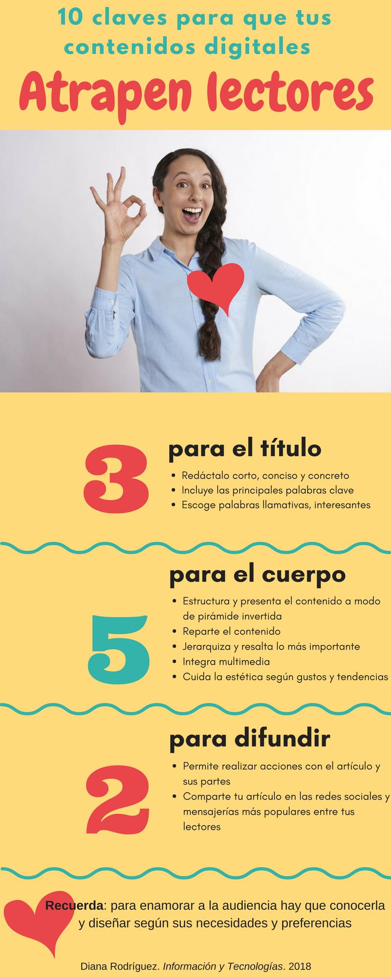 infografía_claves_artículos_digitales_que_atrapen