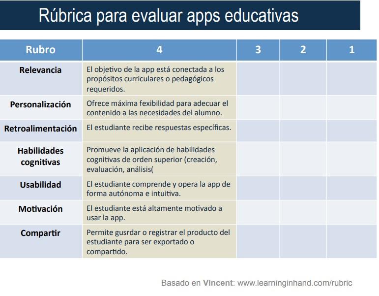 rúbrica-para-evaluar-aplicaciones-móviles-educativas