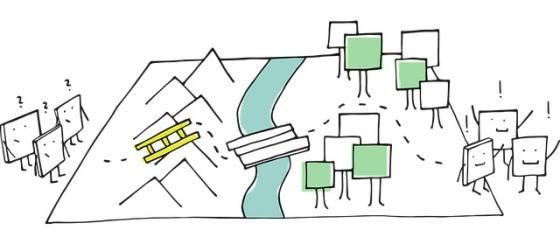 Caricaturas simbólicas de la accesibilidad. Muestran escaleras y puentes